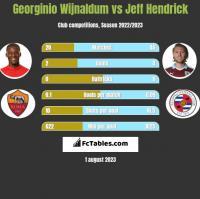 Georginio Wijnaldum vs Jeff Hendrick h2h player stats
