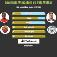 Georginio Wijnaldum vs Kyle Walker h2h player stats