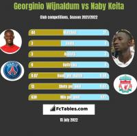 Georginio Wijnaldum vs Naby Keita h2h player stats