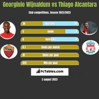 Georginio Wijnaldum vs Thiago Alcantara h2h player stats