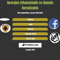 Georgios Athanasiadis vs Giannis Dermitzakis h2h player stats