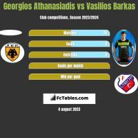 Georgios Athanasiadis vs Vasilios Barkas h2h player stats