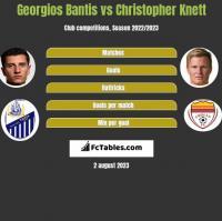 Georgios Bantis vs Christopher Knett h2h player stats