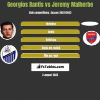 Georgios Bantis vs Jeremy Malherbe h2h player stats