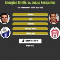 Georgios Bantis vs Jesus Fernandez h2h player stats