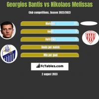 Georgios Bantis vs Nikolaos Melissas h2h player stats