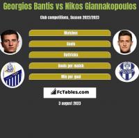 Georgios Bantis vs Nikos Giannakopoulos h2h player stats