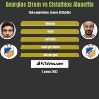 Georgios Efrem vs Efstathios Aloneftis h2h player stats