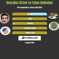 Georgios Efrem vs Linus Hallenius h2h player stats