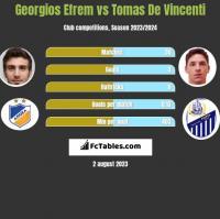 Georgios Efrem vs Tomas De Vincenti h2h player stats