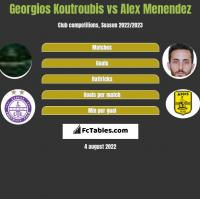 Georgios Koutroubis vs Alex Menendez h2h player stats