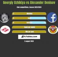 Georgiy Dzhikiya vs Alexander Denisov h2h player stats