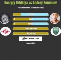 Georgiy Dzhikiya vs Andrey Semenov h2h player stats