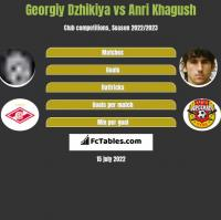Georgiy Dzhikiya vs Anri Khagush h2h player stats