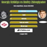 Georgiy Dzhikiya vs Dmitry Zhivoglyadov h2h player stats