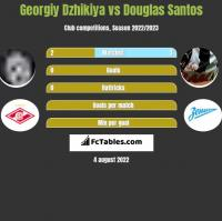 Georgiy Dzhikiya vs Douglas Santos h2h player stats