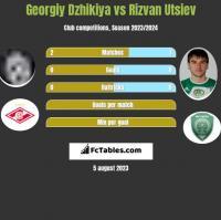 Georgiy Dzhikiya vs Rizvan Utsiev h2h player stats