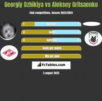 Georgiy Dzhikiya vs Aleksey Gritsaenko h2h player stats