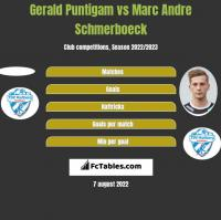 Gerald Puntigam vs Marc Andre Schmerboeck h2h player stats
