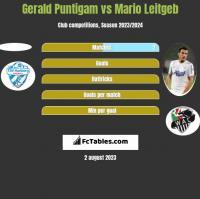 Gerald Puntigam vs Mario Leitgeb h2h player stats