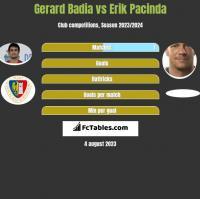 Gerard Badia vs Erik Pacinda h2h player stats
