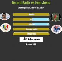 Gerard Badia vs Ivan Jukic h2h player stats