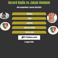 Gerard Badia vs Jakub Holubek h2h player stats