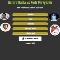 Gerard Badia vs Piotr Parzyszek h2h player stats