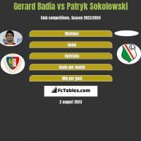 Gerard Badia vs Patryk Sokolowski h2h player stats