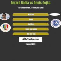 Gerard Badia vs Denis Gojko h2h player stats