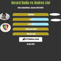 Gerard Badia vs Andres Lioi h2h player stats
