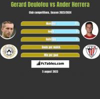Gerard Deulofeu vs Ander Herrera h2h player stats
