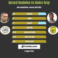 Gerard Deulofeu vs Andre Gray h2h player stats