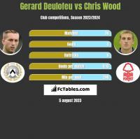 Gerard Deulofeu vs Chris Wood h2h player stats