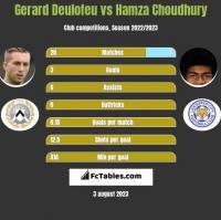 Gerard Deulofeu vs Hamza Choudhury h2h player stats