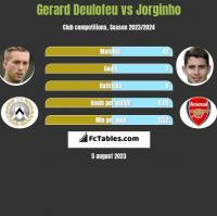 Gerard Deulofeu vs Jorginho h2h player stats