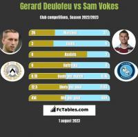 Gerard Deulofeu vs Sam Vokes h2h player stats