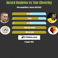 Gerard Deulofeu vs Tom Cleverley h2h player stats