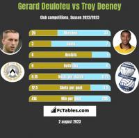 Gerard Deulofeu vs Troy Deeney h2h player stats