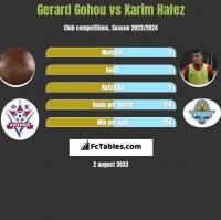 Gerard Gohou vs Karim Hafez h2h player stats
