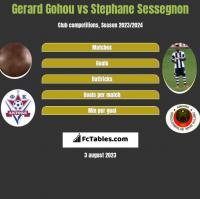 Gerard Gohou vs Stephane Sessegnon h2h player stats