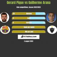 Gerard Pique vs Guilherme Arana h2h player stats