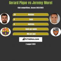 Gerard Pique vs Jeremy Morel h2h player stats
