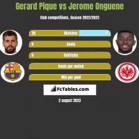 Gerard Pique vs Jerome Onguene h2h player stats