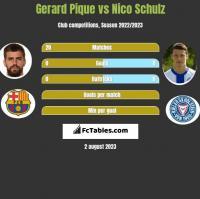 Gerard Pique vs Nico Schulz h2h player stats