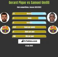 Gerard Pique vs Samuel Umtiti h2h player stats