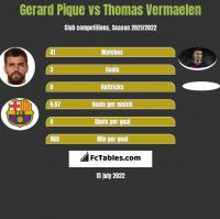 Gerard Pique vs Thomas Vermaelen h2h player stats