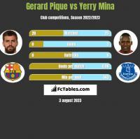 Gerard Pique vs Yerry Mina h2h player stats