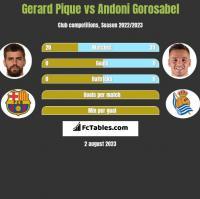Gerard Pique vs Andoni Gorosabel h2h player stats