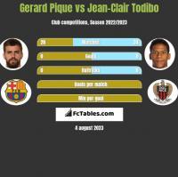 Gerard Pique vs Jean-Clair Todibo h2h player stats